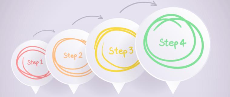 4 ουσιαστικά βήματα για να φέρεις χαρά στη ζωή σου